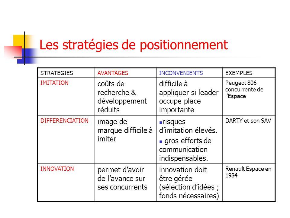 cours de gestion d entreprise pdf