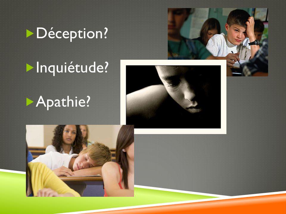 Déception Inquiétude Apathie