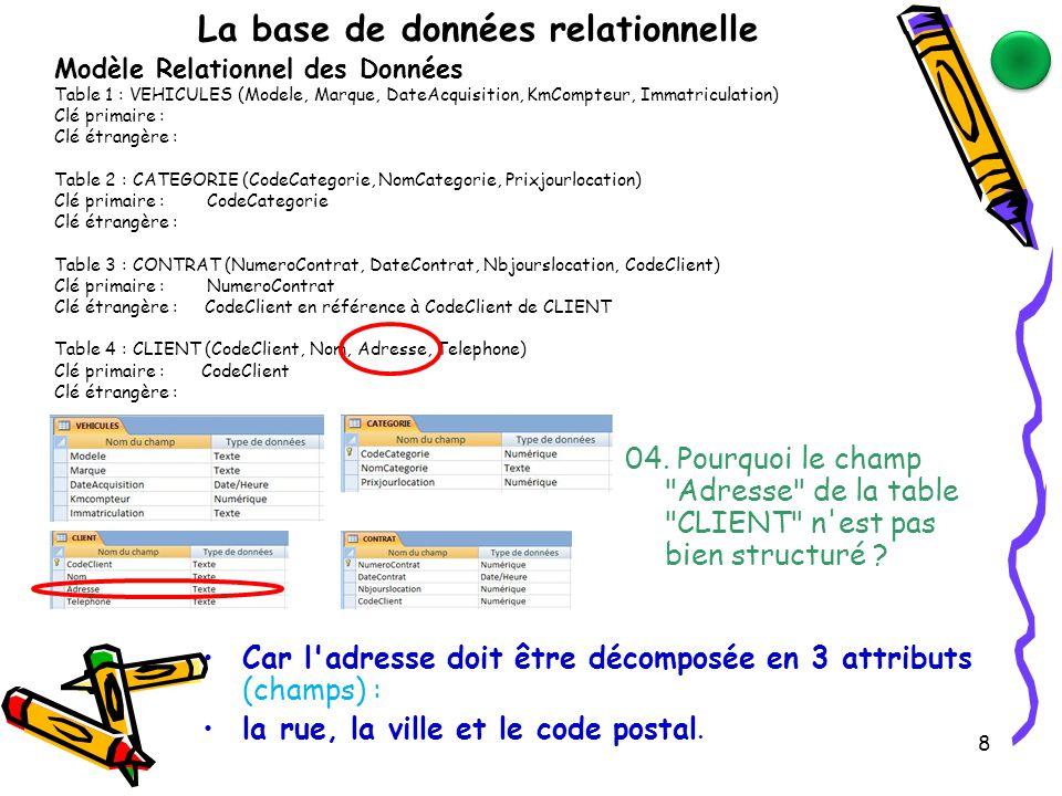 Dossier g10 la base de donn es relationnelle ppt video - Exemple base de donnees open office ...