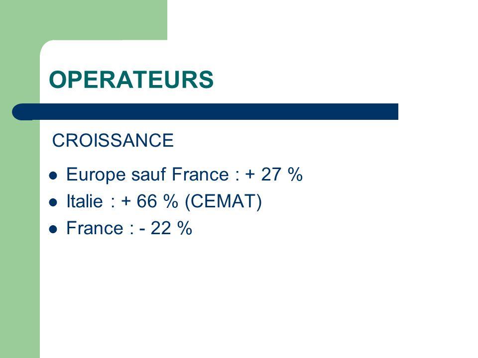 OPERATEURS CROISSANCE Europe sauf France : + 27 %