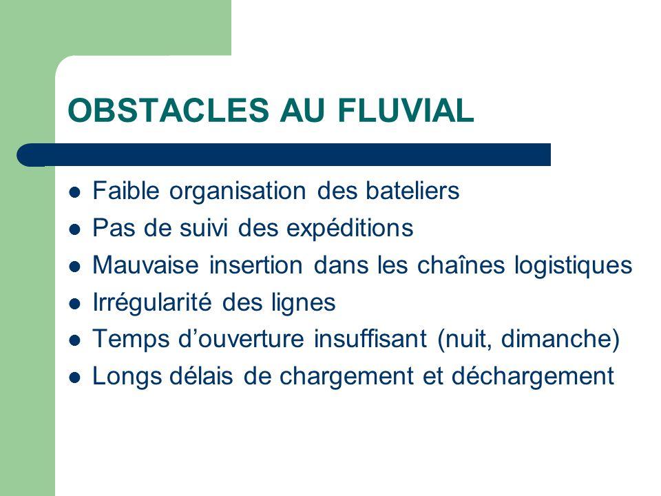OBSTACLES AU FLUVIAL Faible organisation des bateliers