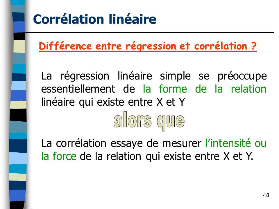 Différence entre régression et corrélation