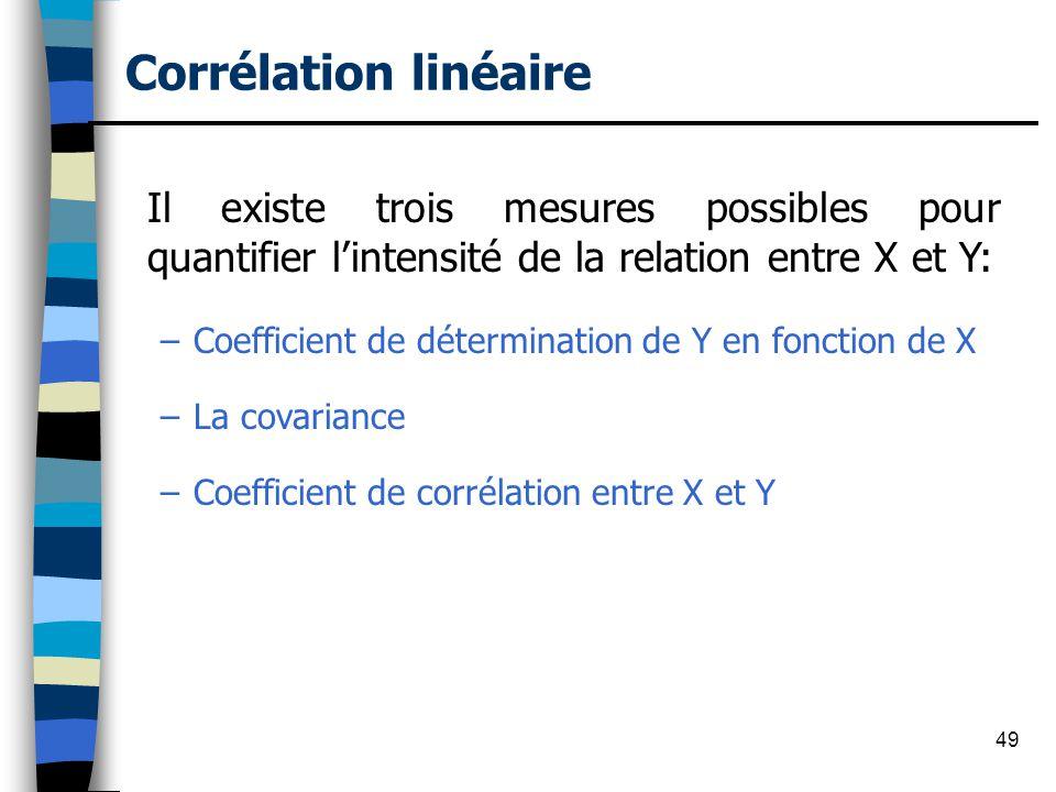 Corrélation linéaire Il existe trois mesures possibles pour quantifier l'intensité de la relation entre X et Y: