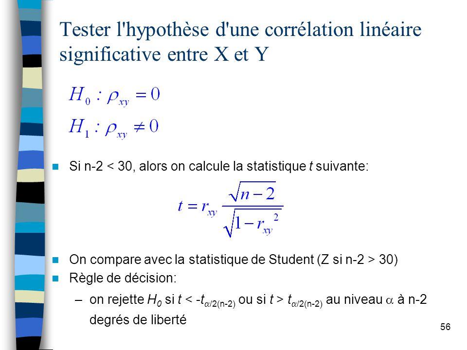 Tester l hypothèse d une corrélation linéaire significative entre X et Y