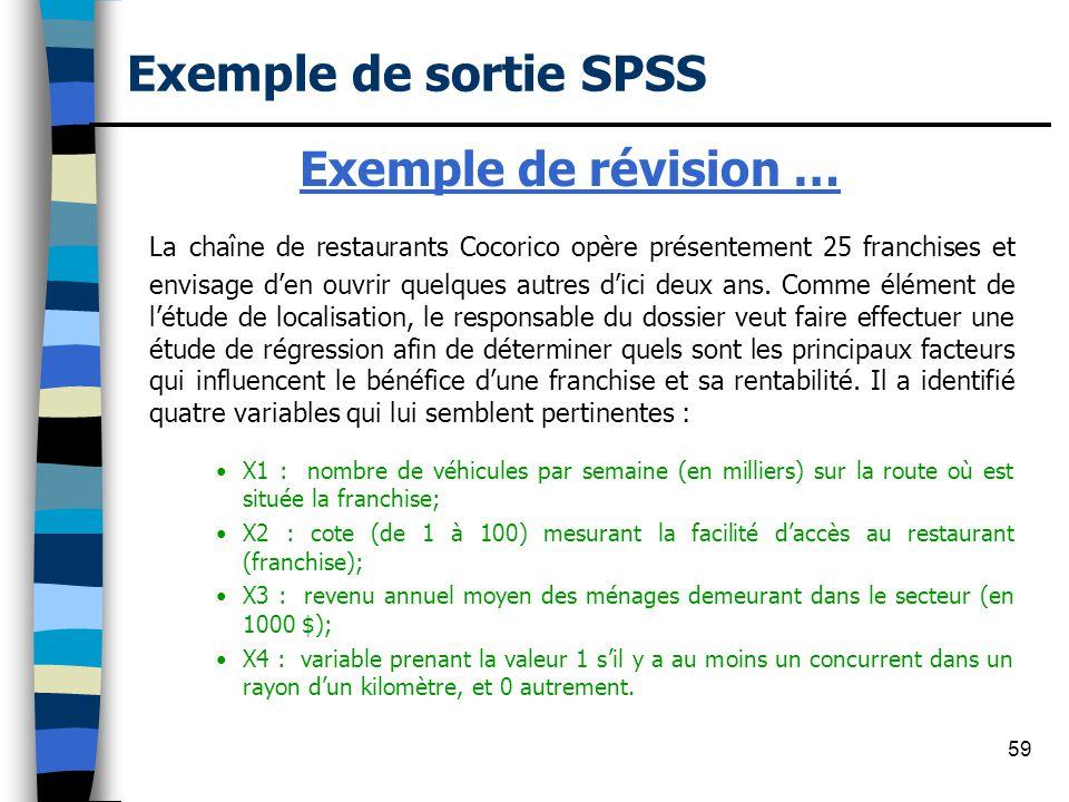 Exemple de sortie SPSS Exemple de révision …