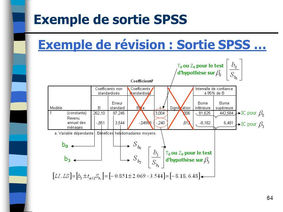 Exemple de révision : Sortie SPSS …
