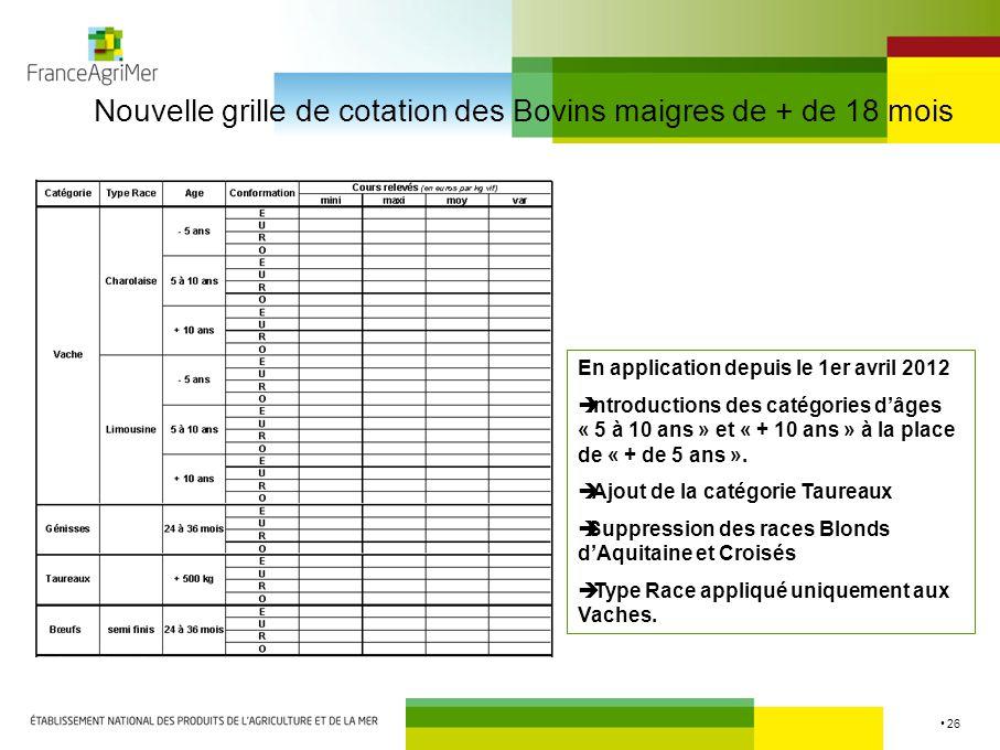 Comite bovins r forme des cotations des viandes bovines - Nouvelle grille indiciaire categorie b ...
