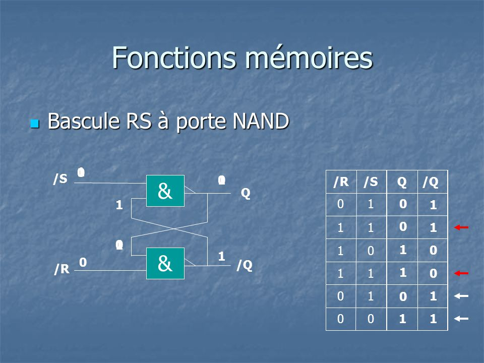 Logique s quentielle logique s quentielle logique for Bascule rs nand