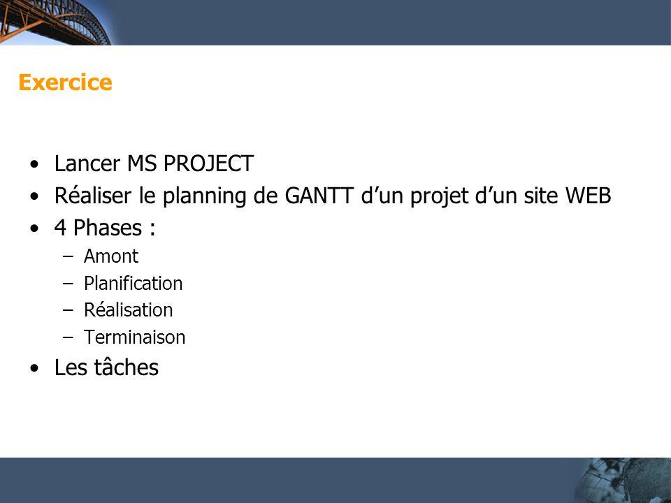 Réaliser le planning de GANTT d'un projet d'un site WEB 4 Phases :