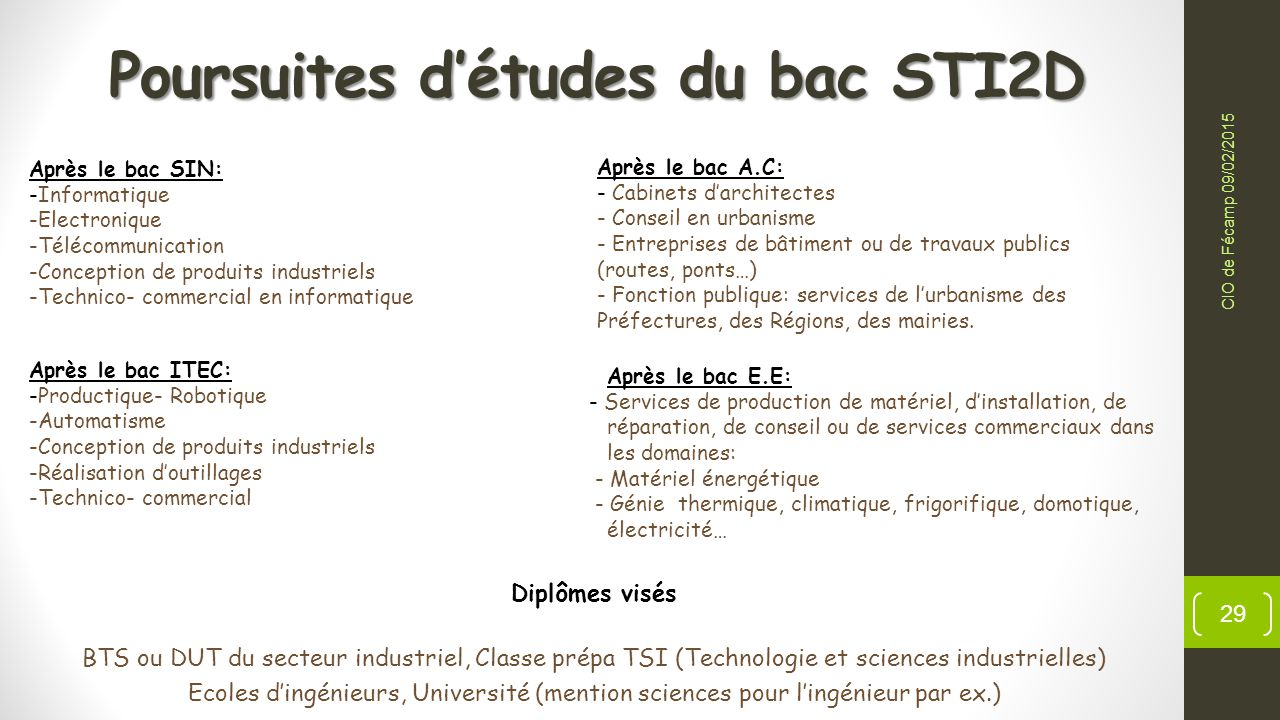 Les poursuites d tudes apr s la 2nde ppt video online for Etude de cuisine apres le bac