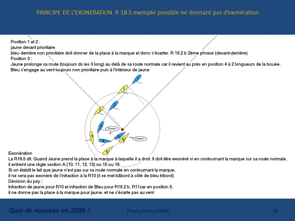 PRINCIPE DE L'EXONERATION R 18