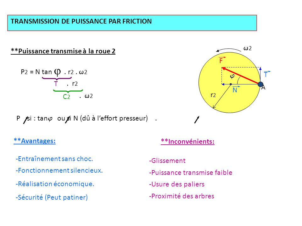TRANSMISSION DE PUISSANCE PAR FRICTION