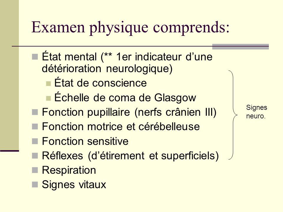 Examen physique comprends: