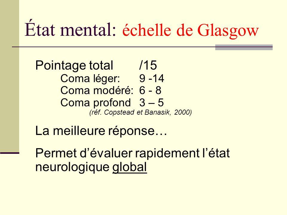 État mental: échelle de Glasgow