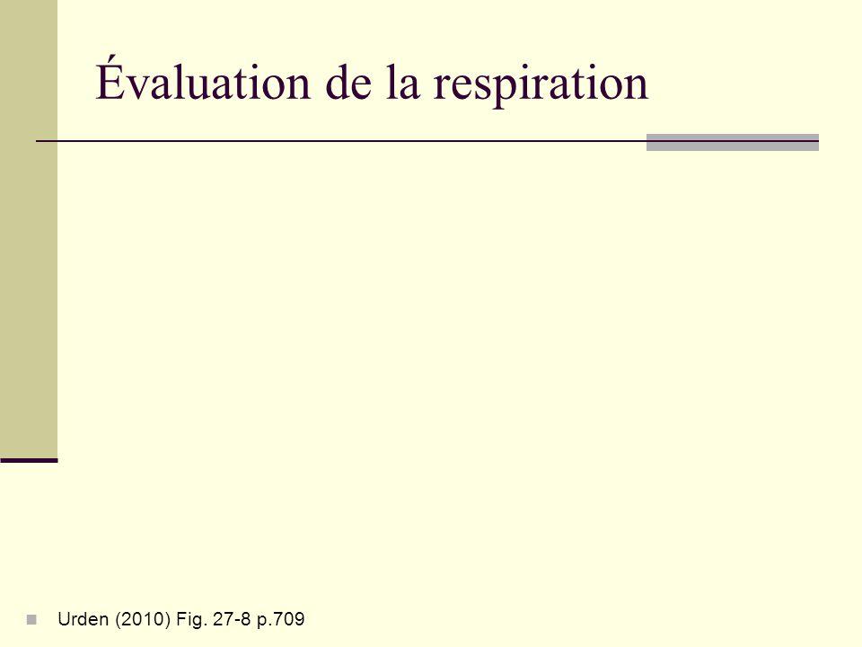 Évaluation de la respiration
