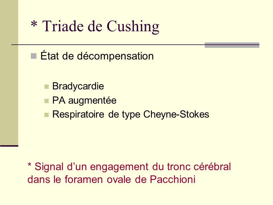* Triade de Cushing État de décompensation