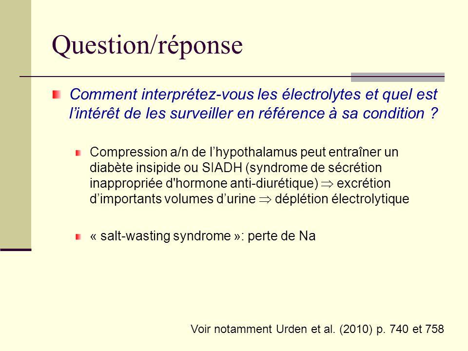 Question/réponse Comment interprétez-vous les électrolytes et quel est l'intérêt de les surveiller en référence à sa condition