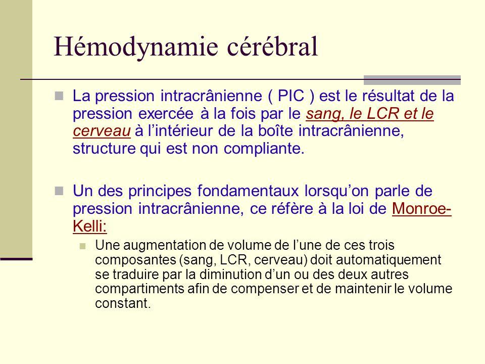 Hémodynamie cérébral