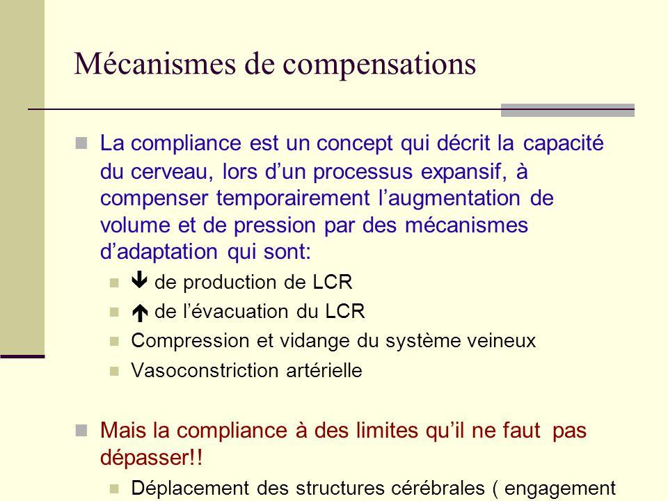 Mécanismes de compensations