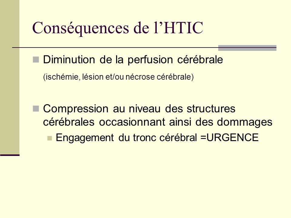 Conséquences de l'HTIC