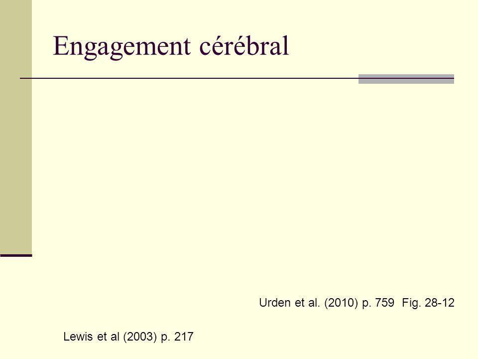 Engagement cérébral Urden et al. (2010) p. 759 Fig. 28-12