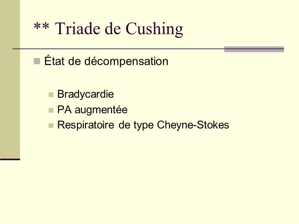 ** Triade de Cushing État de décompensation Bradycardie PA augmentée