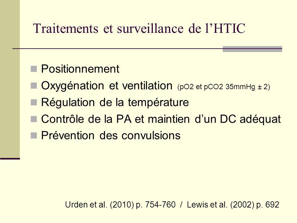 Traitements et surveillance de l'HTIC