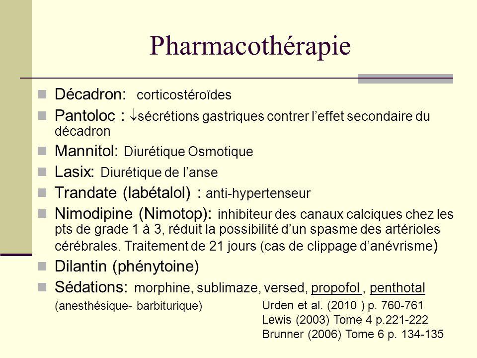 Pharmacothérapie Décadron: corticostéroïdes