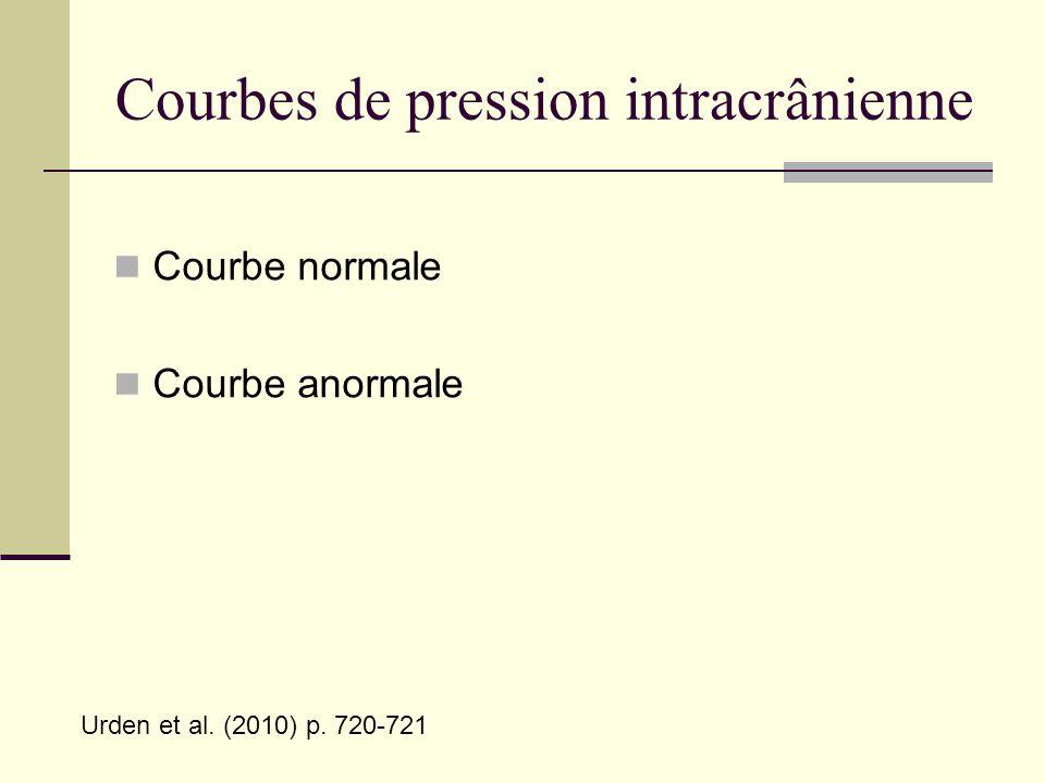 Courbes de pression intracrânienne