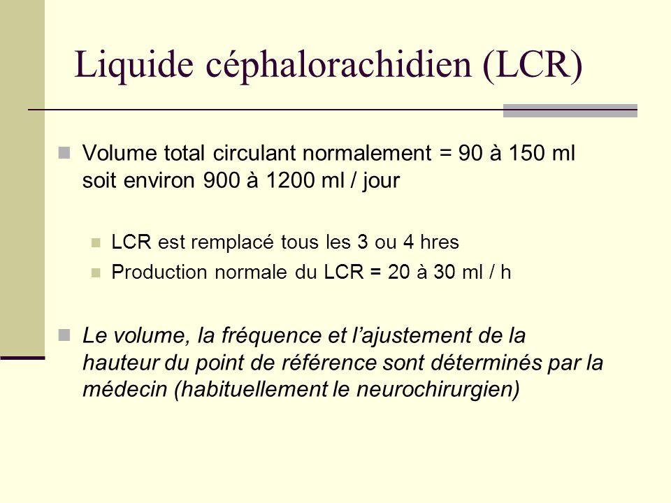 Liquide céphalorachidien (LCR)