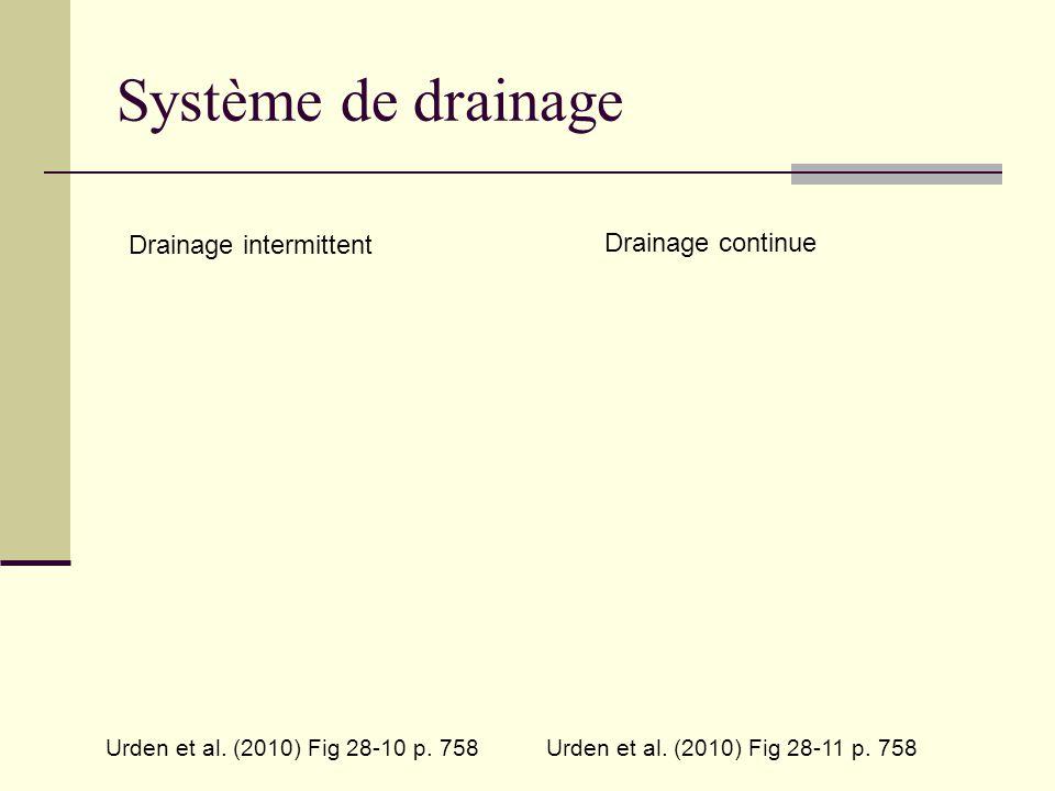 Système de drainage Drainage intermittent Drainage continue