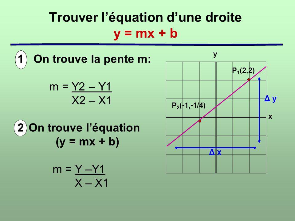 Trouver l'équation d'une droite y = mx + b