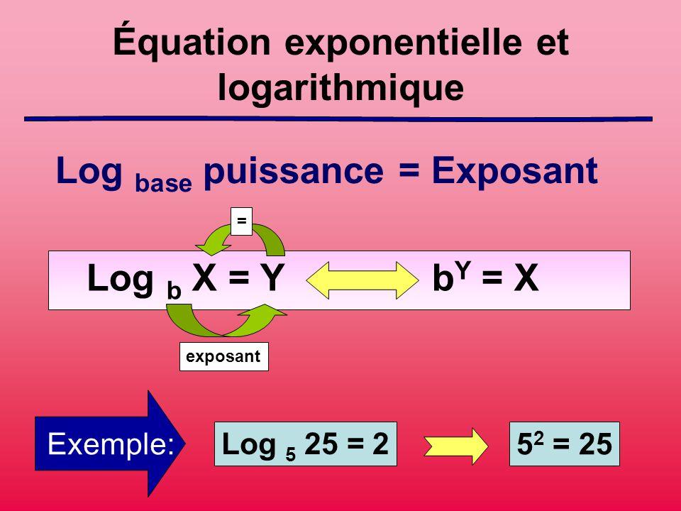 Équation exponentielle et logarithmique