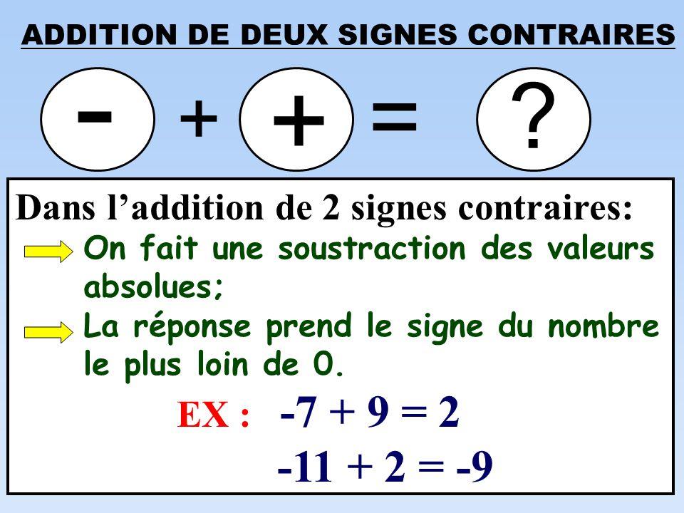 ADDITION DE DEUX SIGNES CONTRAIRES