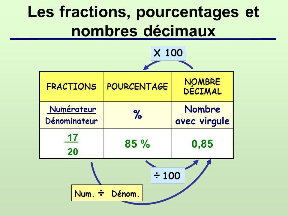Les fractions, pourcentages et nombres décimaux