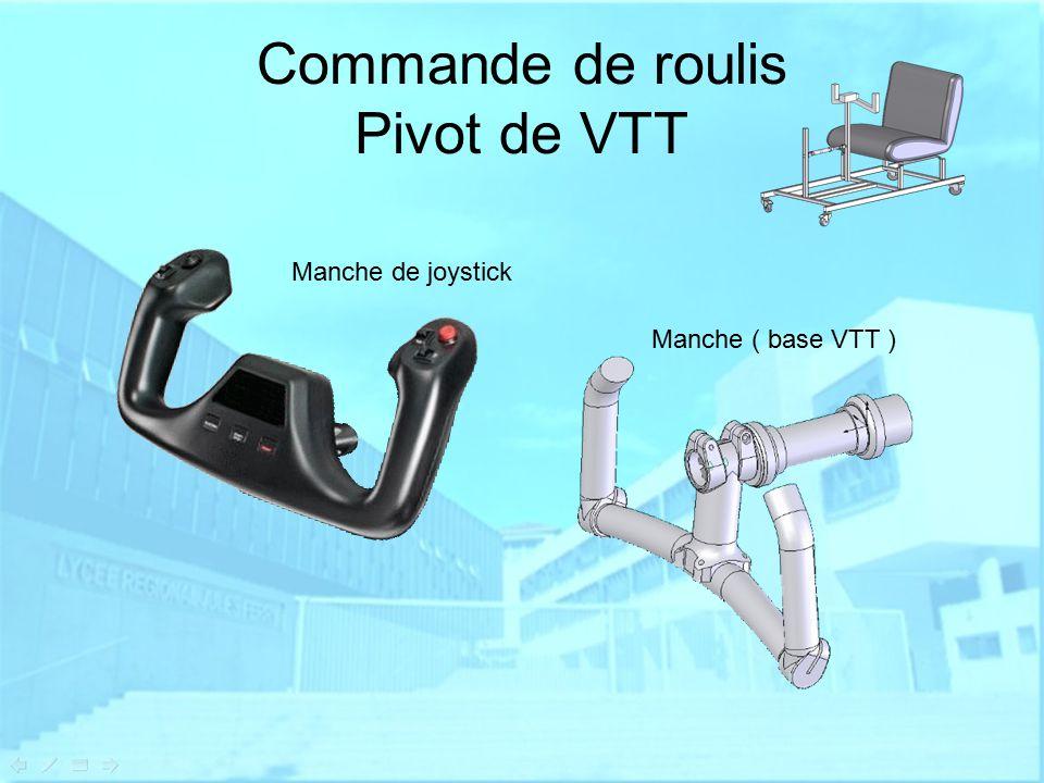 Commande de roulis Pivot de VTT