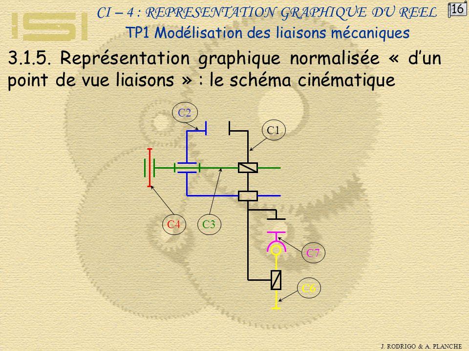 CI – 4 : REPRESENTATION GRAPHIQUE DU REEL