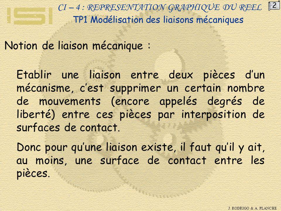 Notion de liaison mécanique :