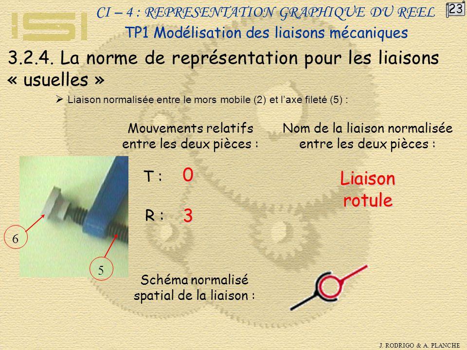 3.2.4. La norme de représentation pour les liaisons « usuelles »