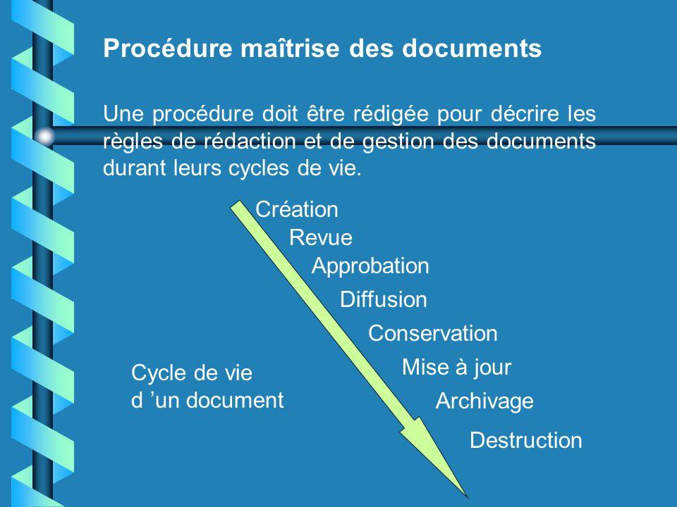 Procédure maîtrise des documents