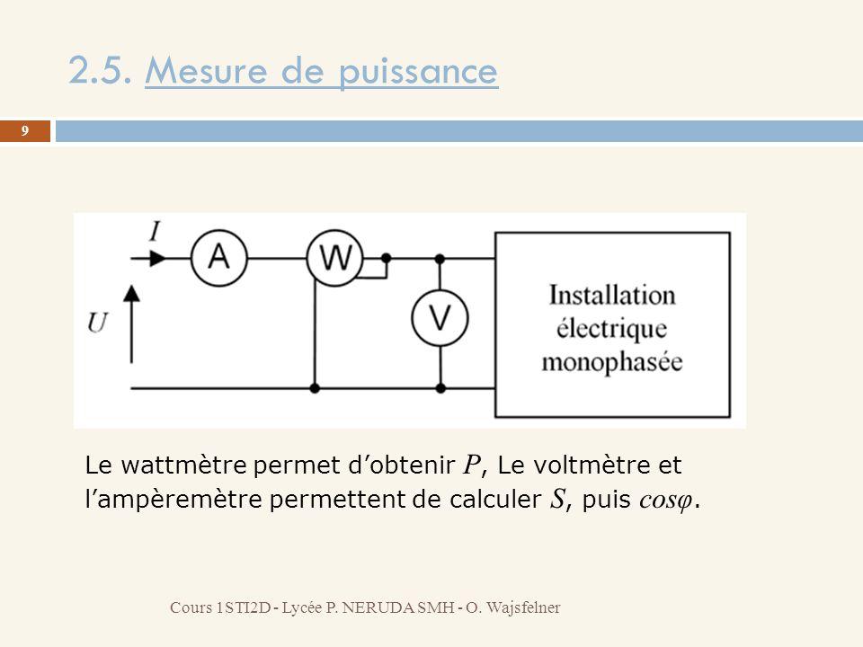 Calculer la puissance lectrique impact de luenergie duorigine eolienne sur la fiabilite du - Formule calcul puissance chauffage ...