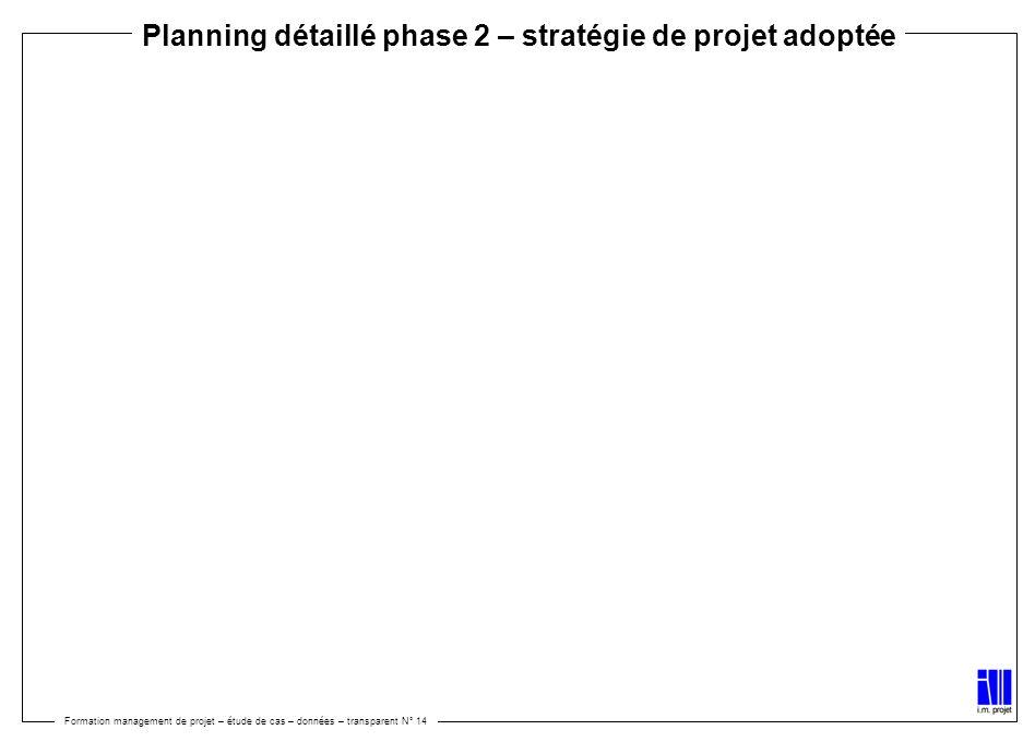 Planning détaillé phase 2 – stratégie de projet adoptée