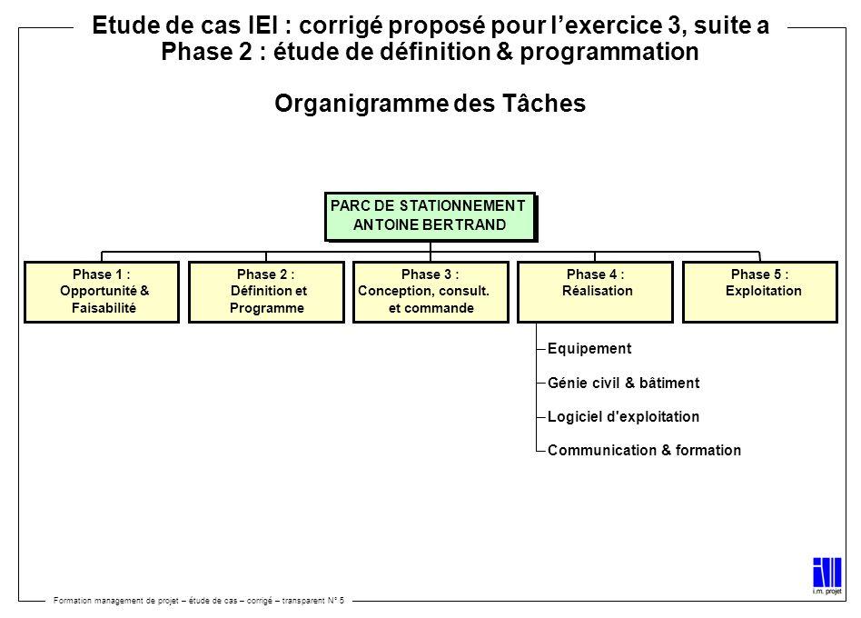 Etude de cas IEI : corrigé proposé pour l'exercice 3, suite a Phase 2 : étude de définition & programmation Organigramme des Tâches