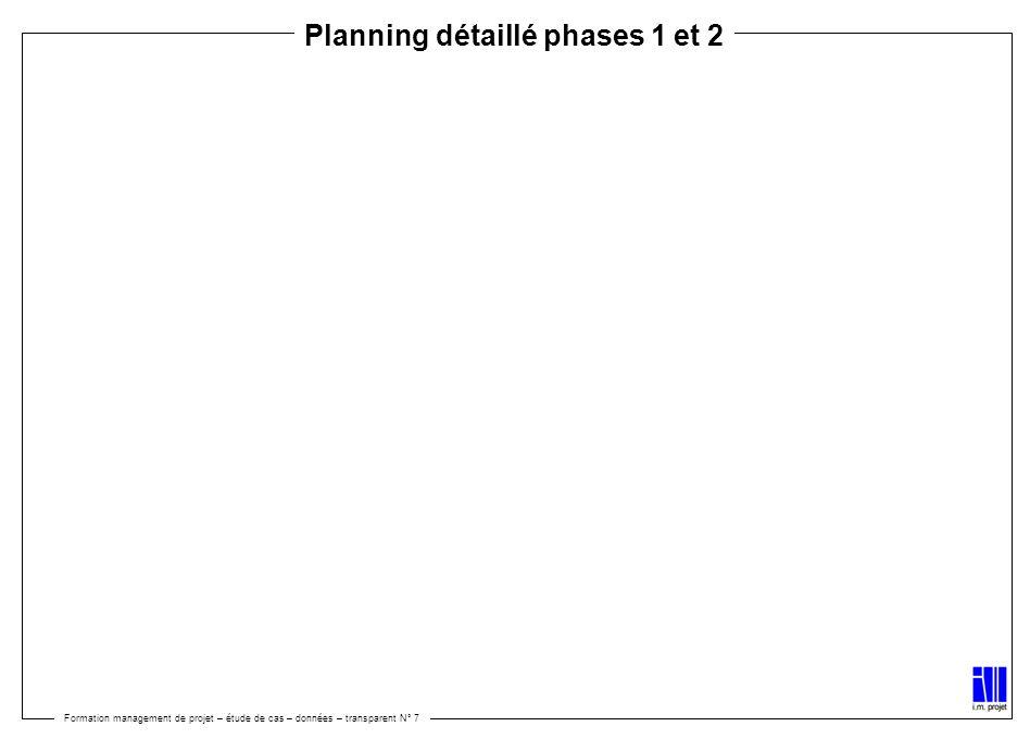 Planning détaillé phases 1 et 2