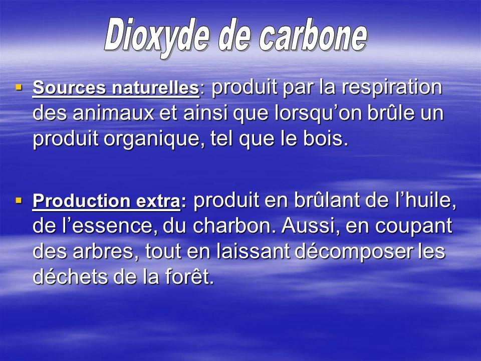Changement climatique ppt video online t l charger - Dioxyde de carbone danger ...