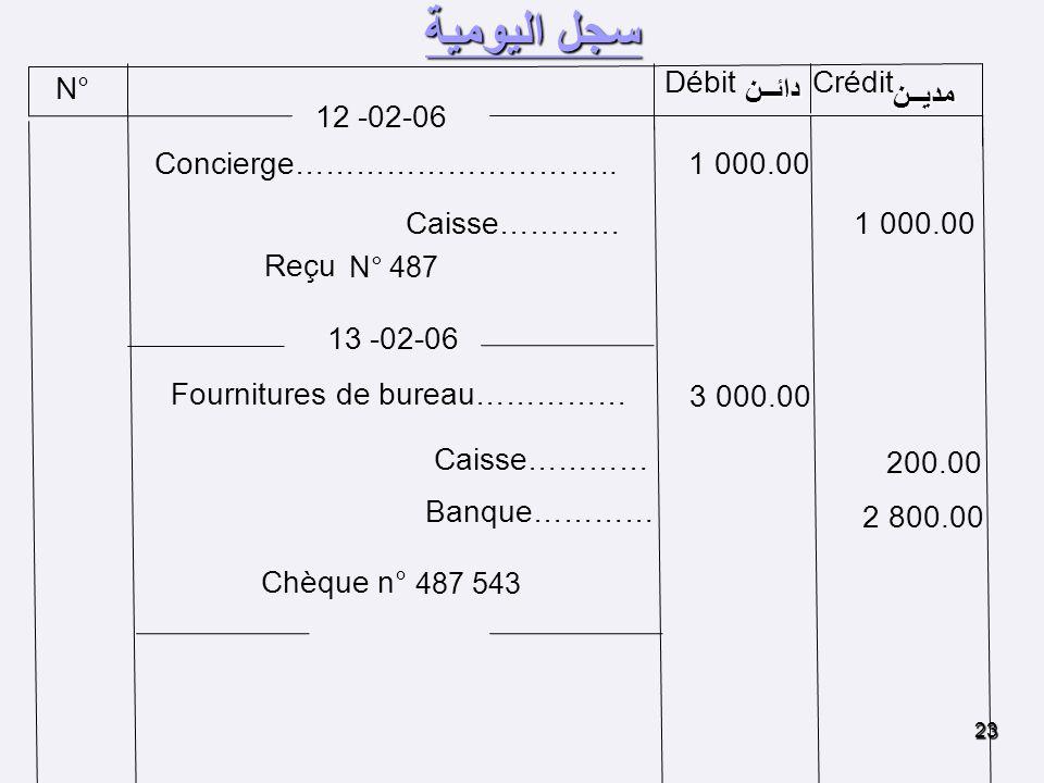 سجل اليومية Débit Crédit N° دائــن مديــن 12 -02-06