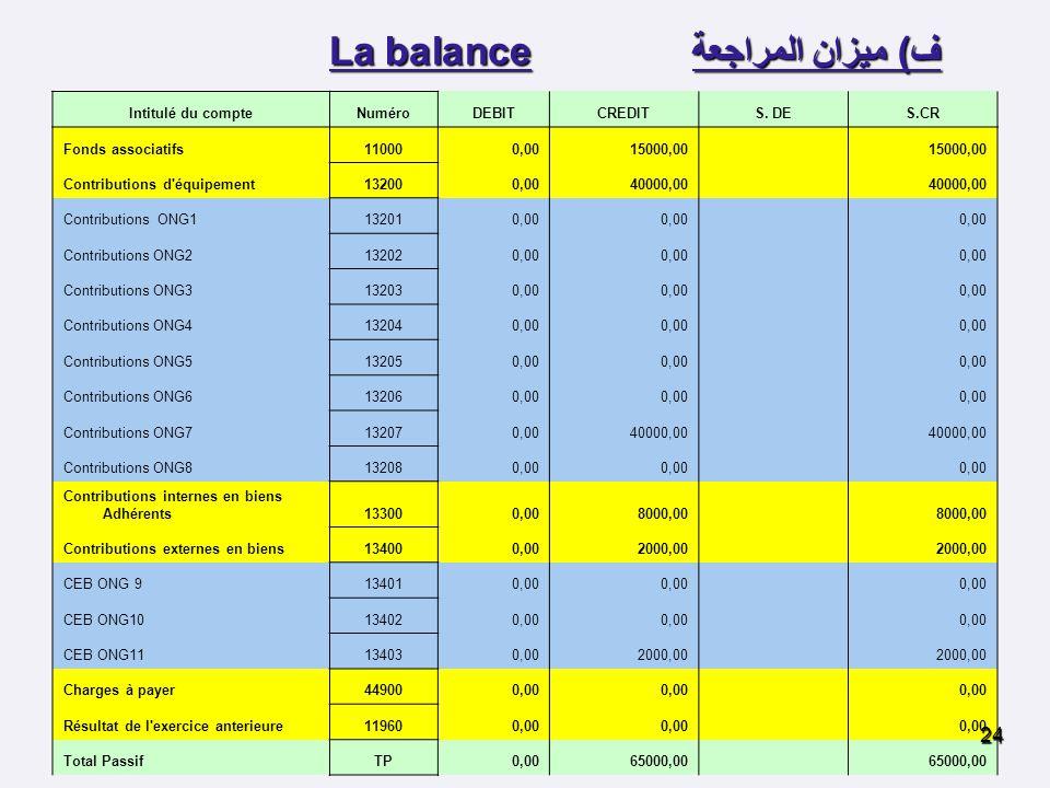La balance ف) ميزان المراجعة Intitulé du compte Numéro DEBIT CREDIT