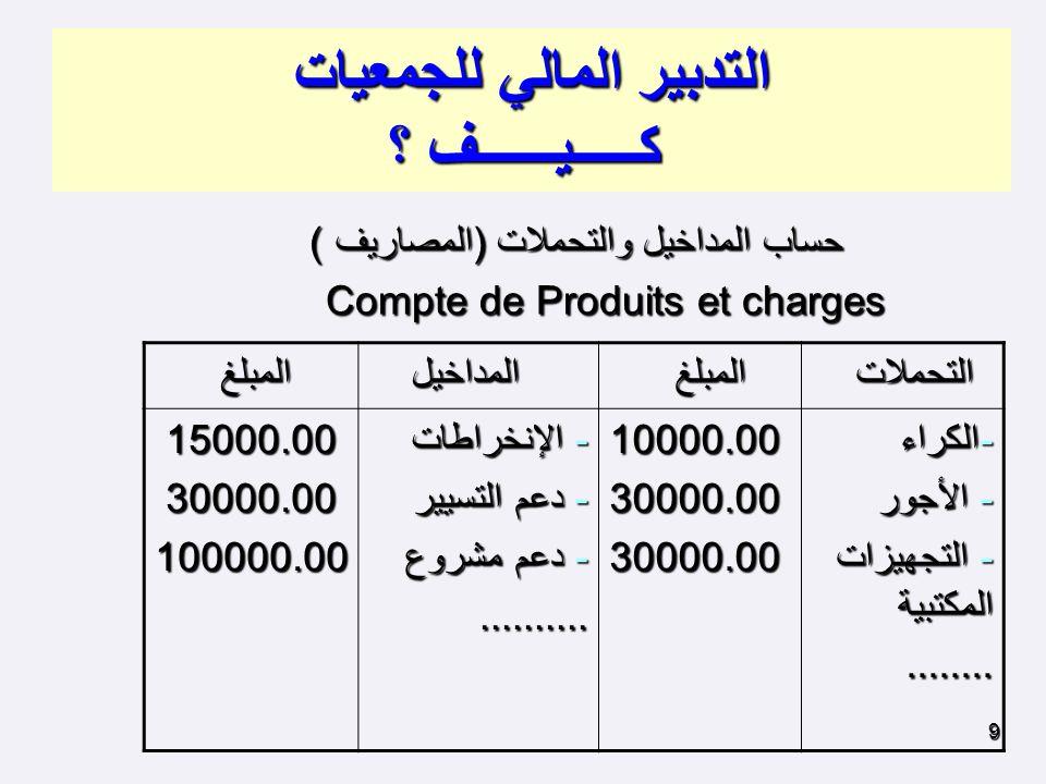 التدبير المالي للجمعيات كـــــيــــــف ؟