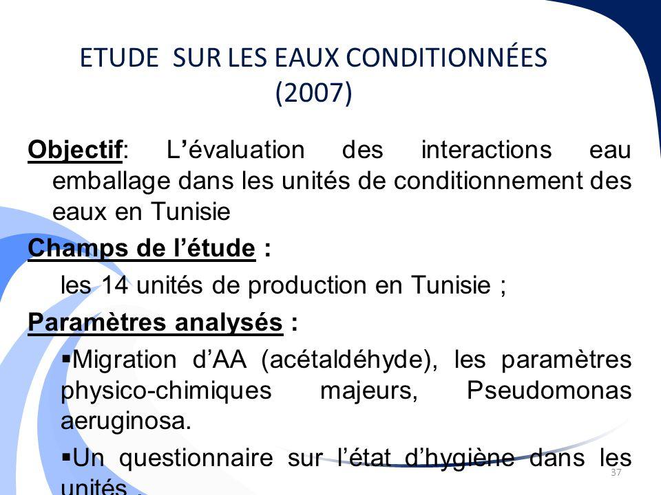 mr hamadi dekhil directeur du contr 244 le environnemental des produits ppt t 233 l 233 charger