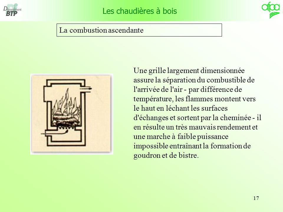 Le combustible bois ppt video online t l charger - Difference entre chaudiere ventouse et cheminee ...